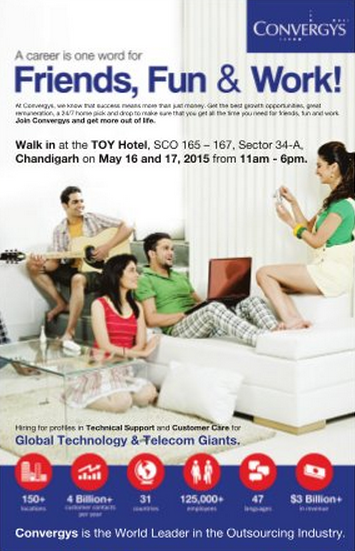 Convergys Wants To Hire Chandigarh Talent Hosts A Job