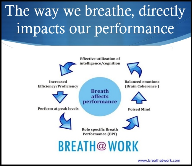 breath-at-work