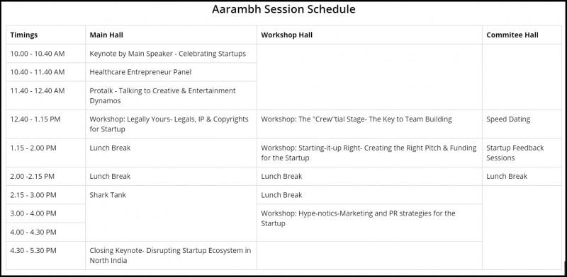 aarambh-schedule__1472643021_112.196.84.90