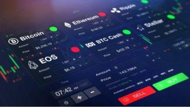 best-trading-platforms
